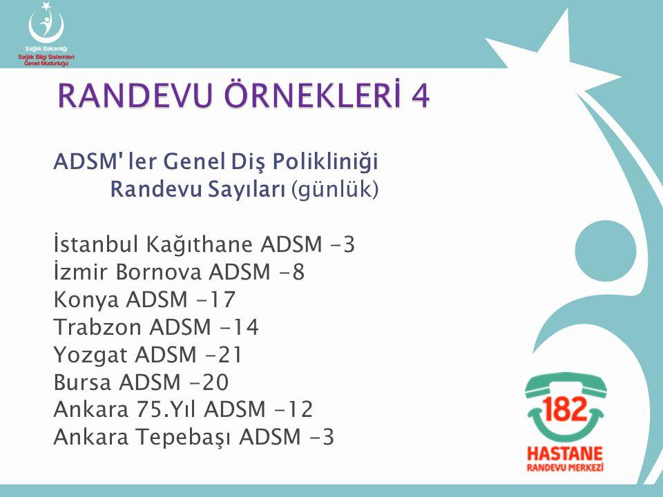RANDEVU ÖRNEKLERİ 4 ADSM ler Genel Diş Polikliniği