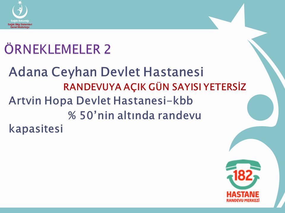 Adana Ceyhan Devlet Hastanesi