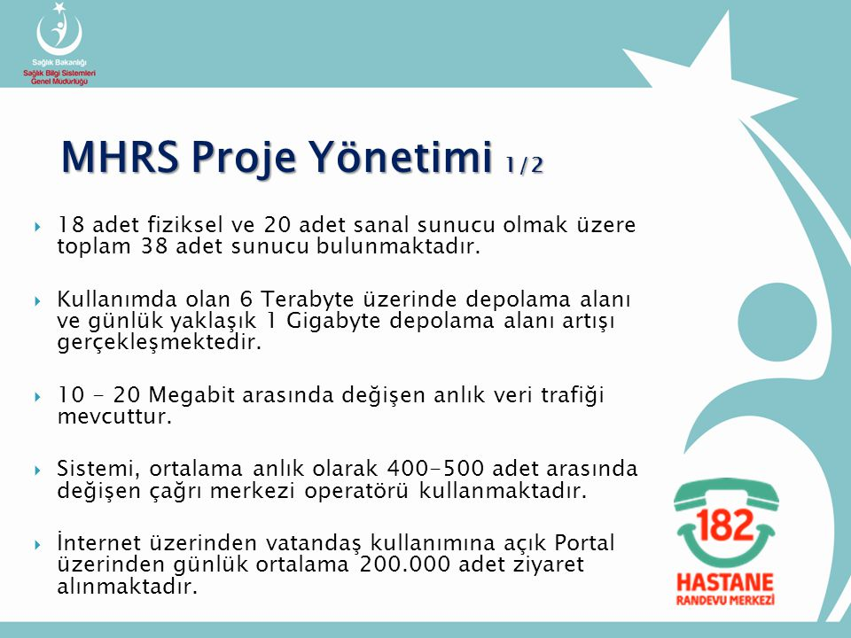 MHRS Proje Yönetimi 1/2 18 adet fiziksel ve 20 adet sanal sunucu olmak üzere toplam 38 adet sunucu bulunmaktadır.