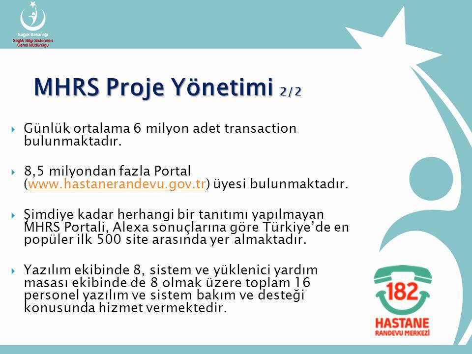 MHRS Proje Yönetimi 2/2 Günlük ortalama 6 milyon adet transaction bulunmaktadır.