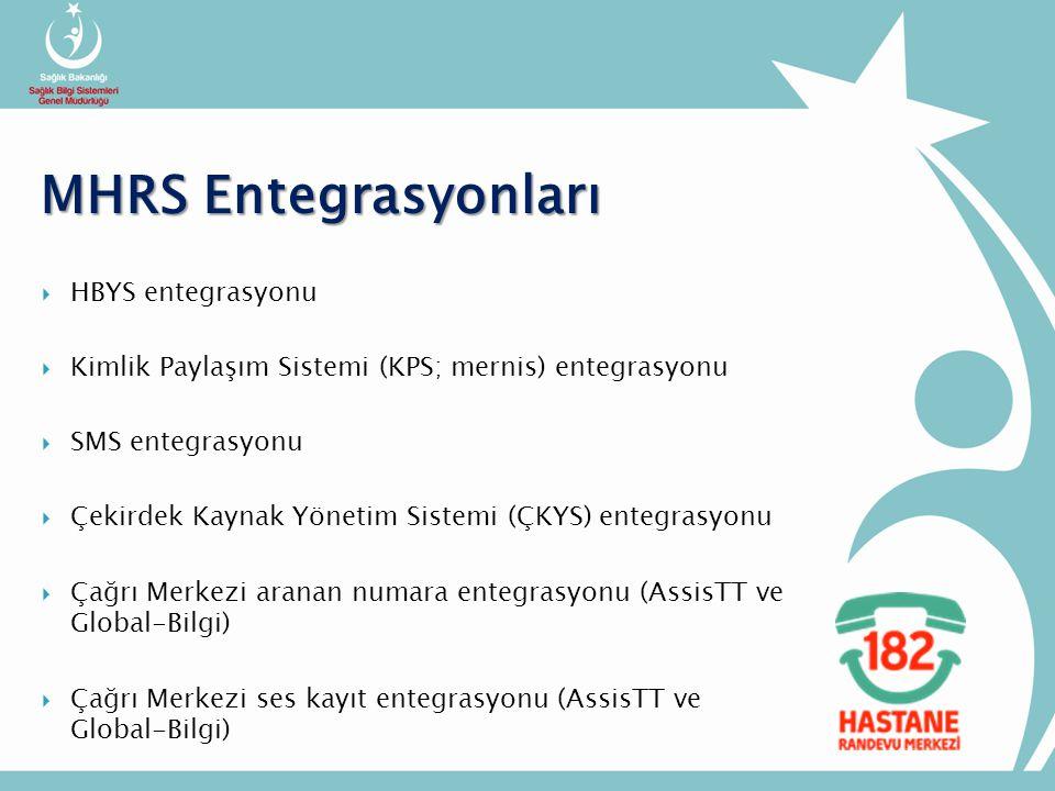 MHRS Entegrasyonları HBYS entegrasyonu
