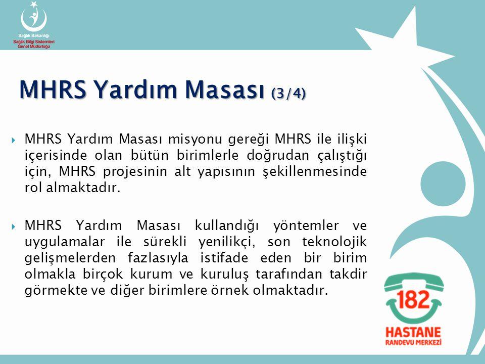 MHRS Yardım Masası (3/4)