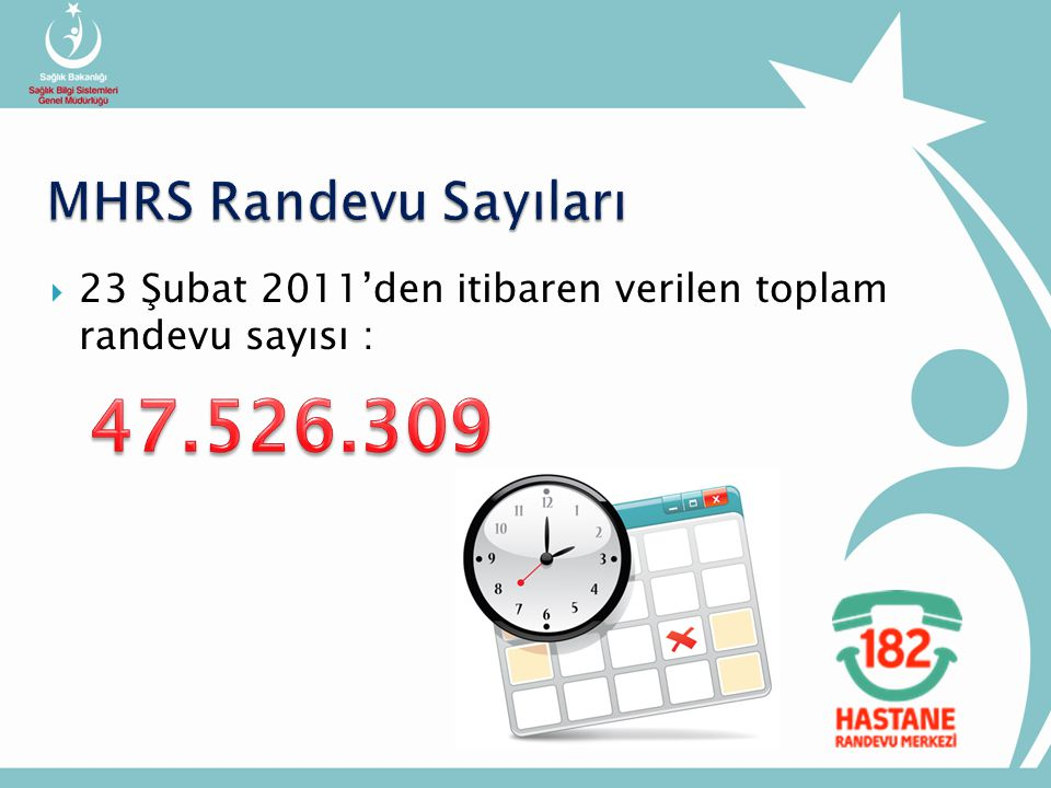 MHRS Randevu Sayıları 23 Şubat 2011'den itibaren verilen toplam randevu sayısı : 47.526.309