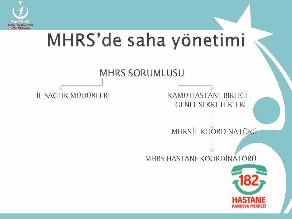 MHRS'de saha yönetimi MHRS SORUMLUSU