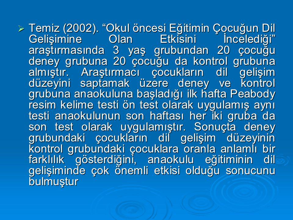 Temiz (2002).