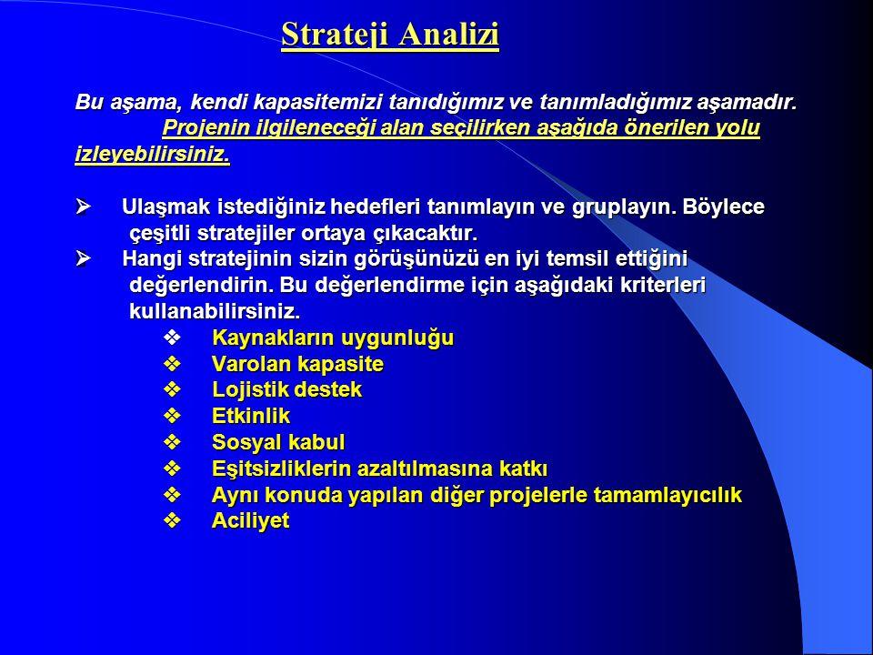 Strateji Analizi Bu aşama, kendi kapasitemizi tanıdığımız ve tanımladığımız aşamadır.
