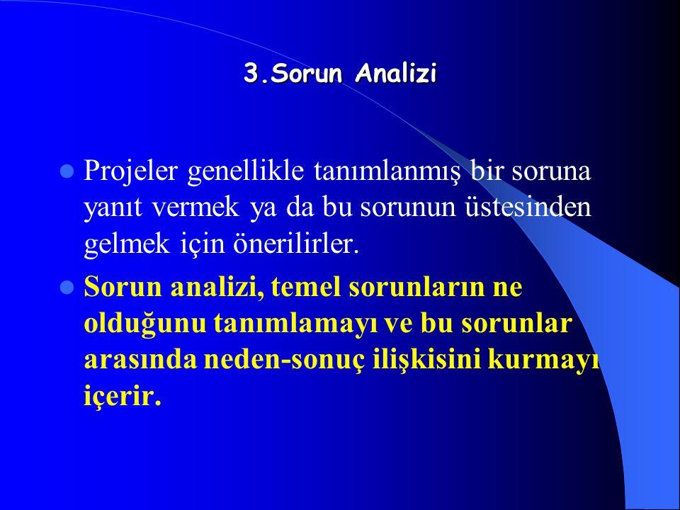 3.Sorun Analizi Projeler genellikle tanımlanmış bir soruna yanıt vermek ya da bu sorunun üstesinden gelmek için önerilirler.