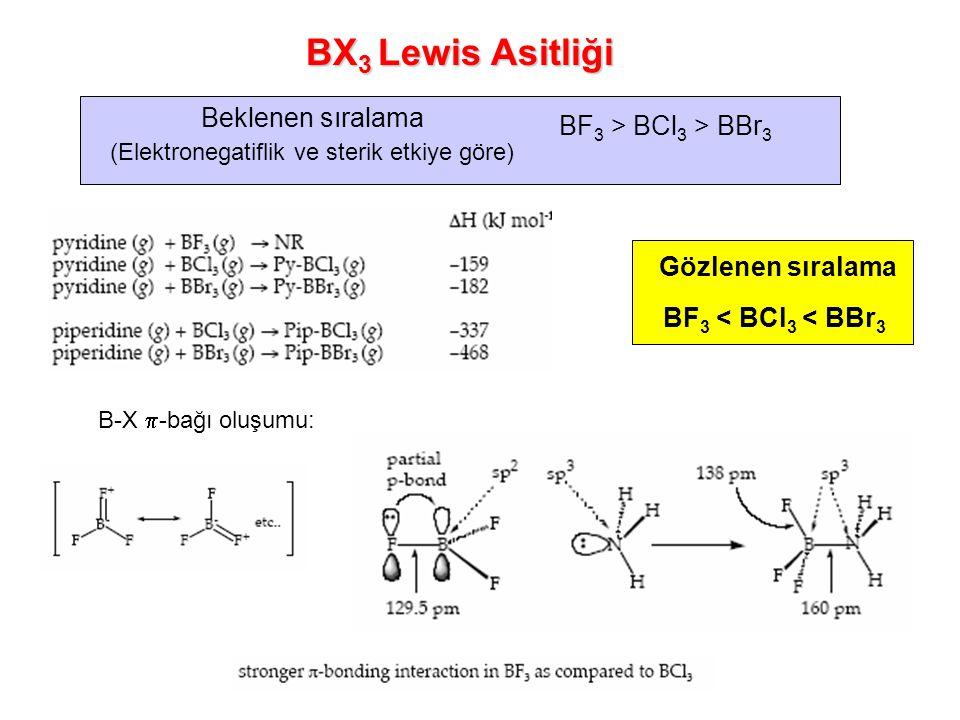 (Elektronegatiflik ve sterik etkiye göre)