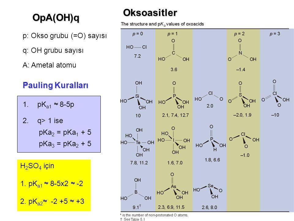 Oksoasitler OpA(OH)q Pauling Kuralları p: Okso grubu (=O) sayısı