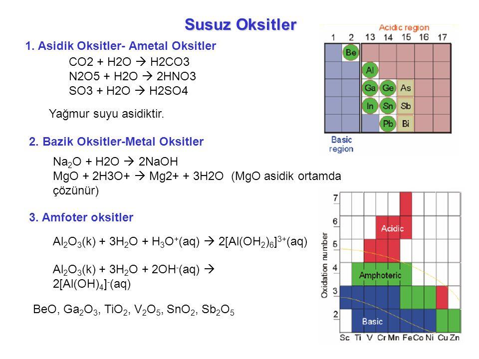 Susuz Oksitler 1. Asidik Oksitler- Ametal Oksitler CO2 + H2O  H2CO3