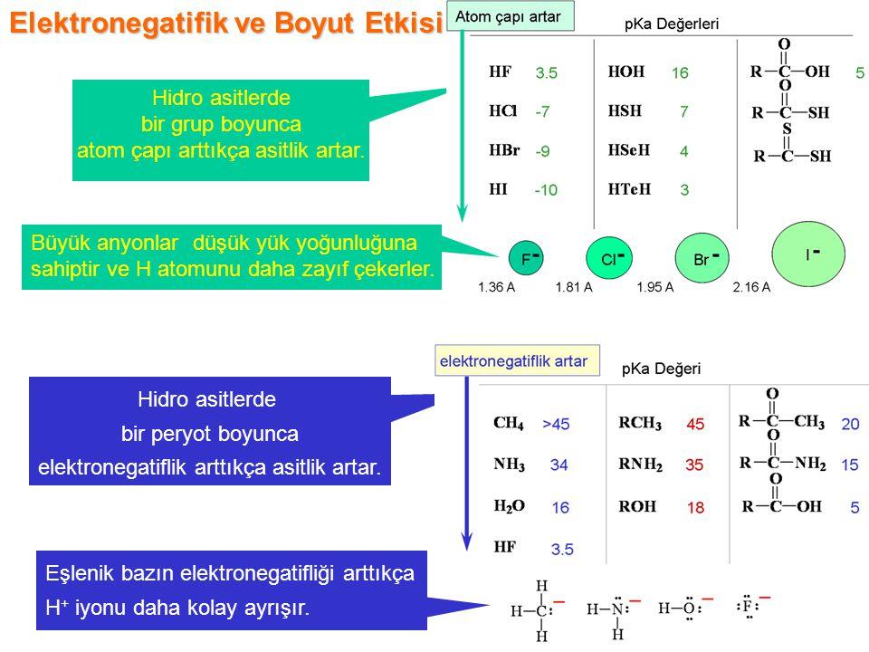 Elektronegatifik ve Boyut Etkisi