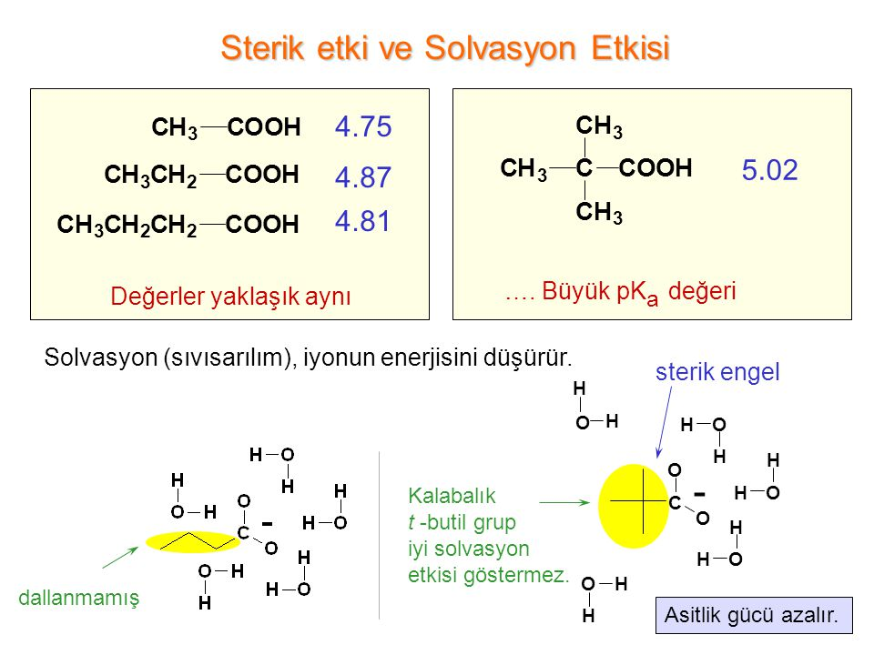 - Sterik etki ve Solvasyon Etkisi 4.75 5.02 4.87 4.81 C H C O O H C O