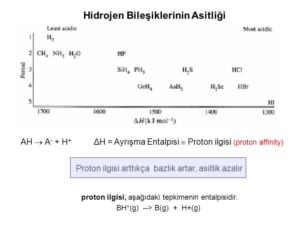 Hidrojen Bileşiklerinin Asitliği
