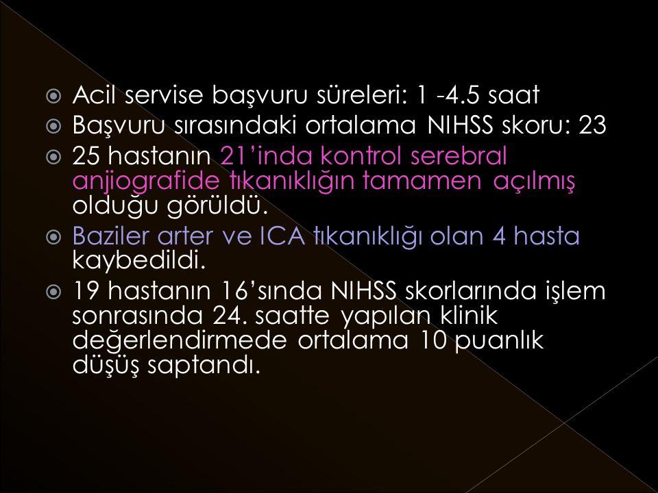 Acil servise başvuru süreleri: 1 -4.5 saat