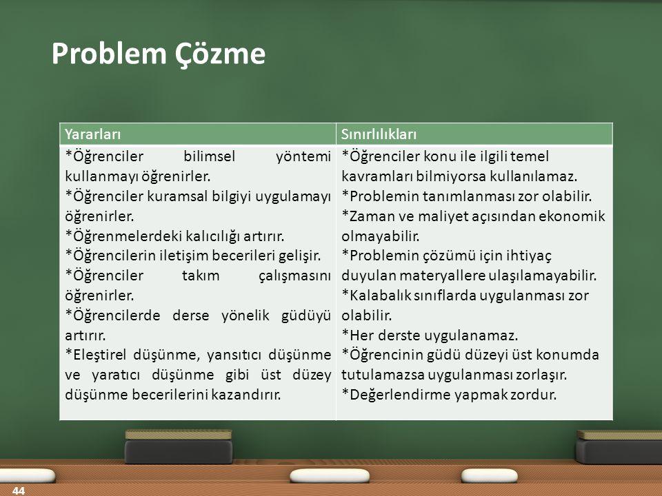 Problem Çözme Yararları Sınırlılıkları