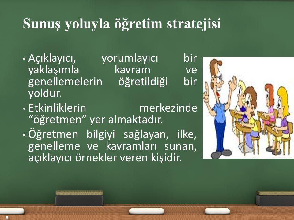 Sunuş yoluyla öğretim stratejisi