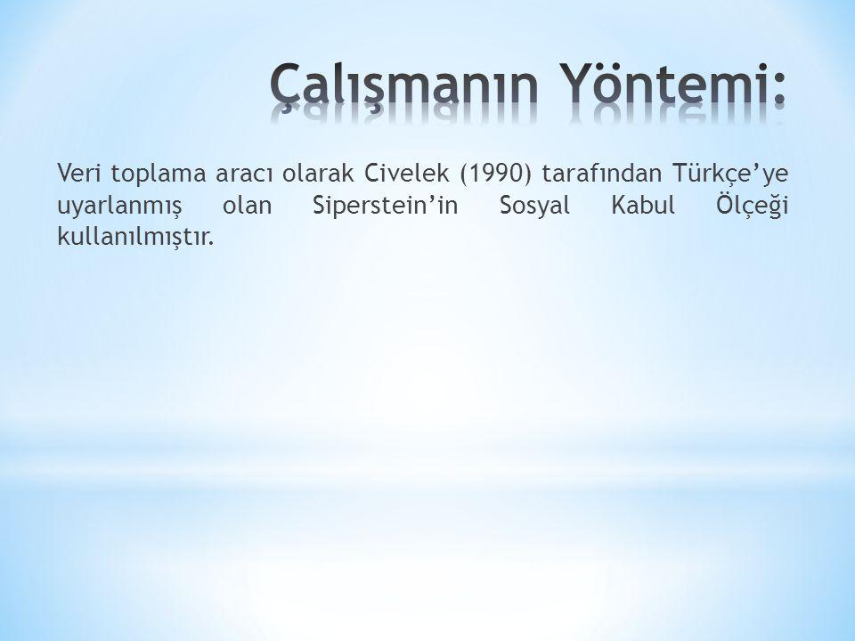 Çalışmanın Yöntemi: Veri toplama aracı olarak Civelek (1990) tarafından Türkçe'ye uyarlanmış olan Siperstein'in Sosyal Kabul Ölçeği kullanılmıştır.
