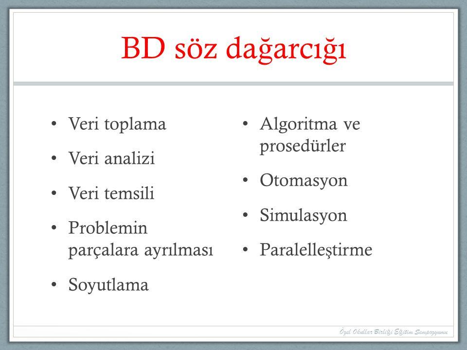 BD söz dağarcığı Veri toplama Veri analizi Veri temsili