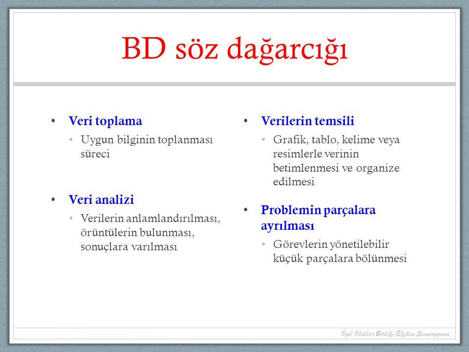 BD söz dağarcığı Veri toplama Veri analizi Verilerin temsili
