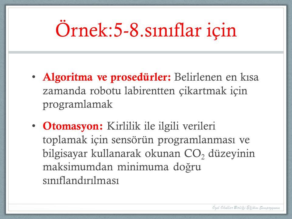 Örnek:5-8.sınıflar için Algoritma ve prosedürler: Belirlenen en kısa zamanda robotu labirentten çikartmak için programlamak.