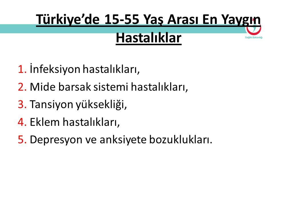 Türkiye'de 15-55 Yaş Arası En Yaygın Hastalıklar