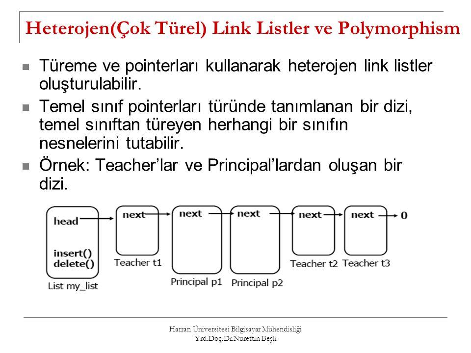 Heterojen(Çok Türel) Link Listler ve Polymorphism