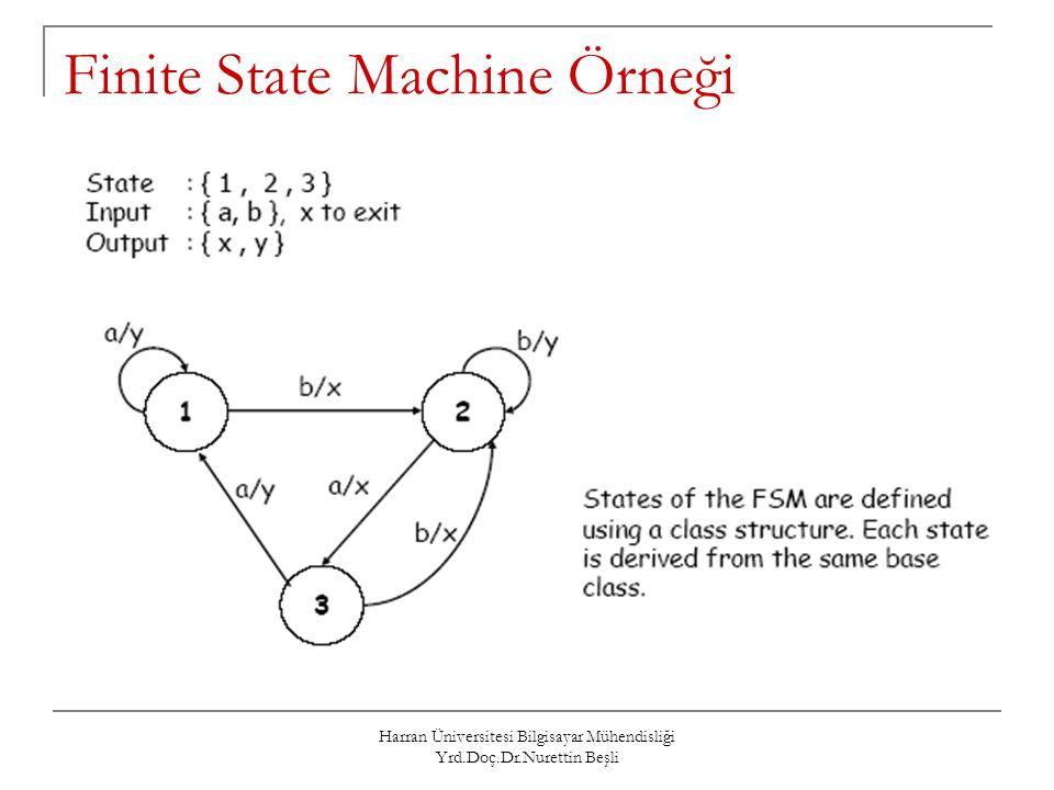 Finite State Machine Örneği