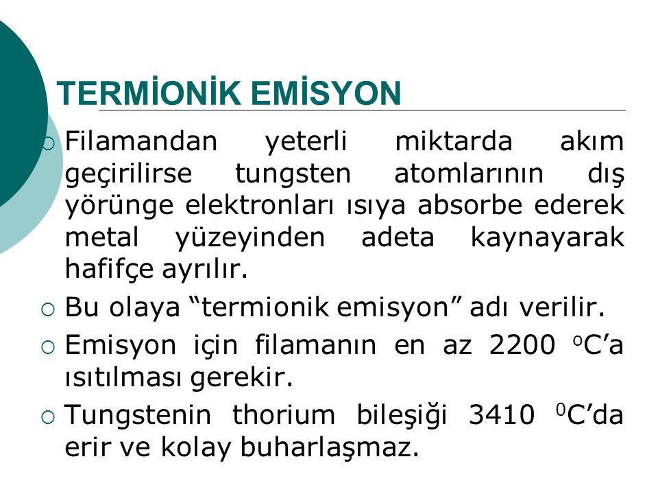 TERMİONİK EMİSYON