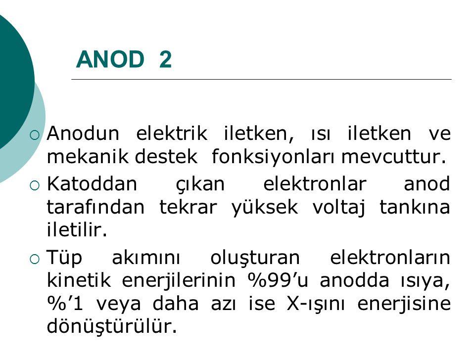 ANOD 2 Anodun elektrik iletken, ısı iletken ve mekanik destek fonksiyonları mevcuttur.