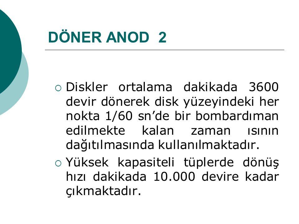DÖNER ANOD 2