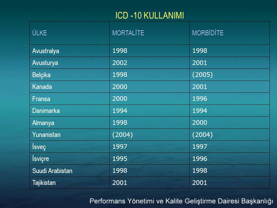 ICD -10 KULLANIMI Tajikistan Suudi Arabistan İsviçre İsveç Yunanistan