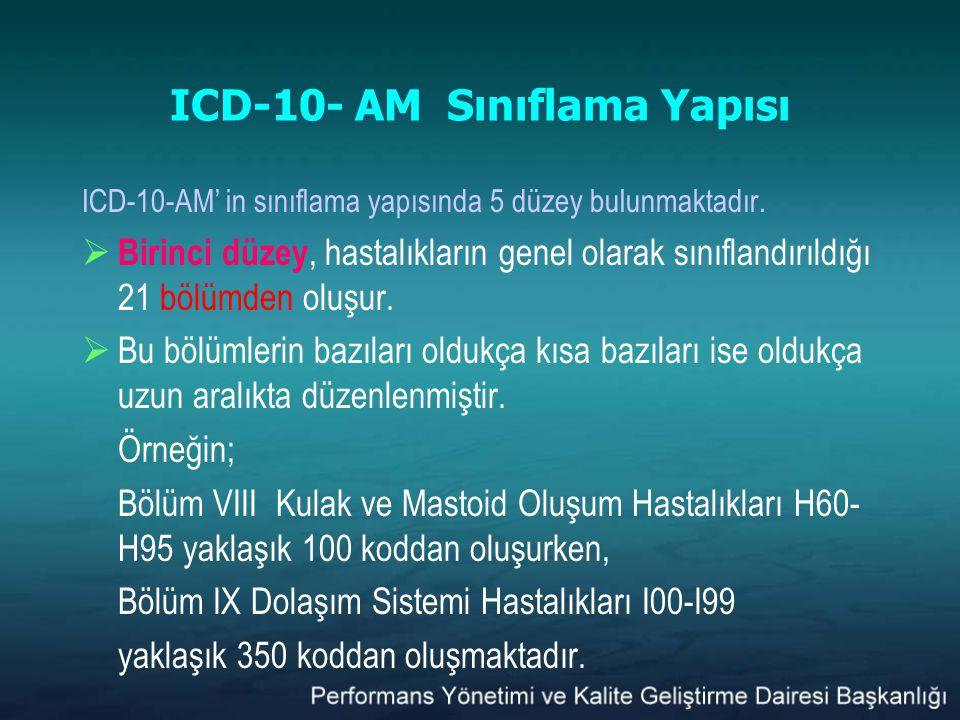 ICD-10- AM Sınıflama Yapısı