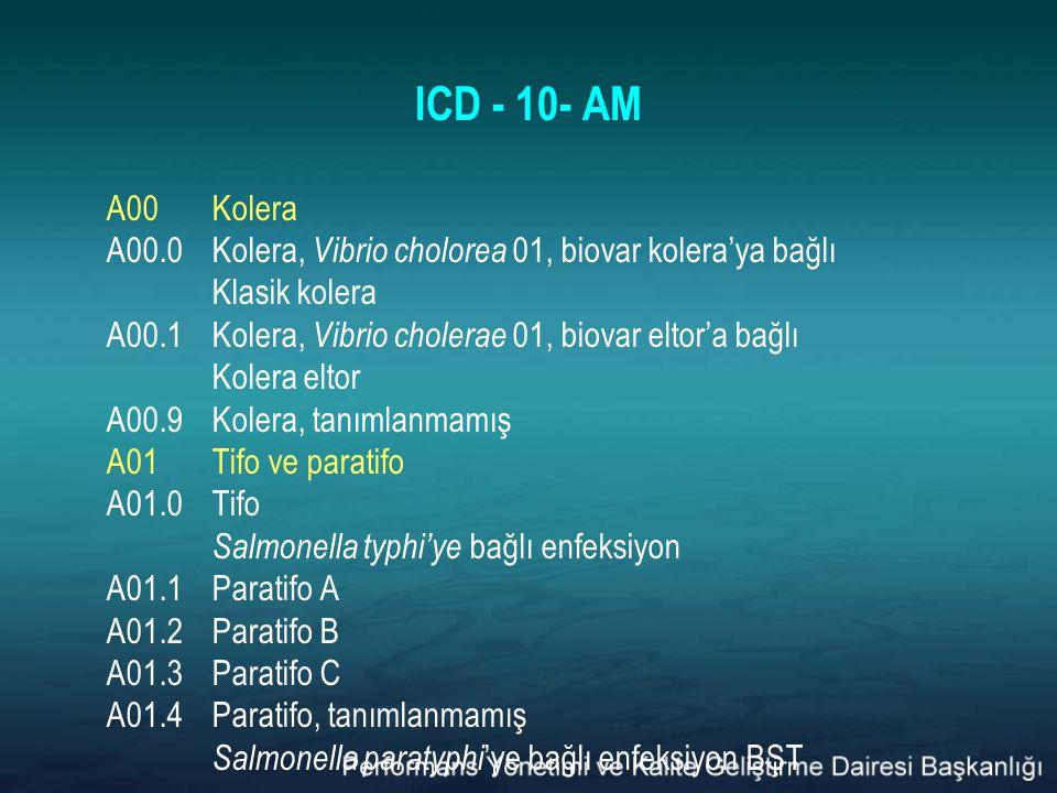 ICD - 10- AM A00 Kolera. A00.0 Kolera, Vibrio cholorea 01, biovar kolera'ya bağlı. Klasik kolera.