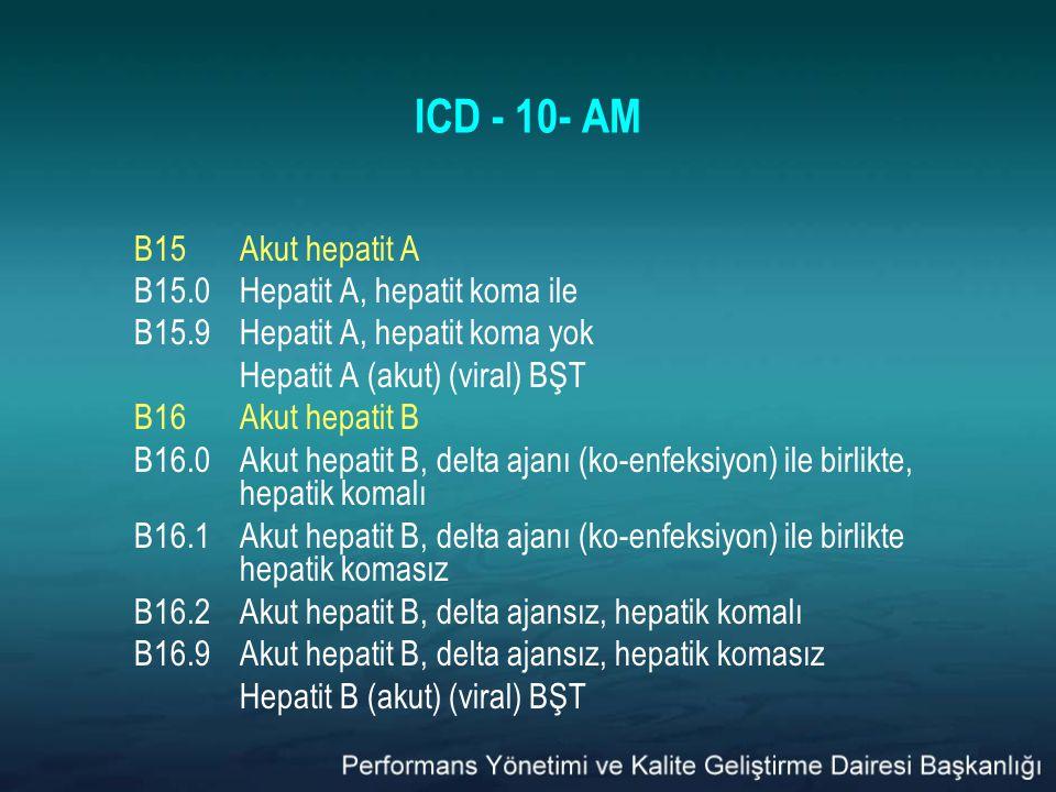 ICD - 10- AM B15 Akut hepatit A B15.0 Hepatit A, hepatit koma ile