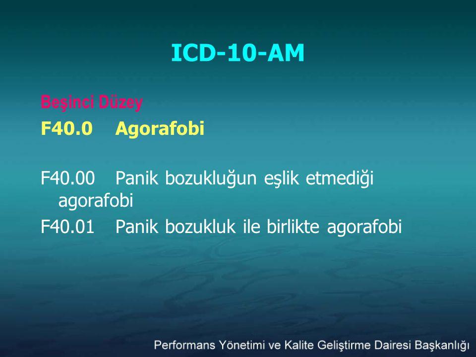 ICD-10-AM Beşinci Düzey F40.0 Agorafobi