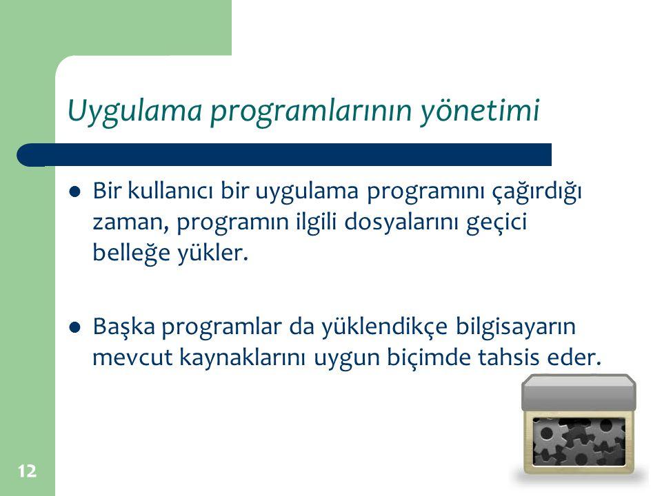 Uygulama programlarının yönetimi