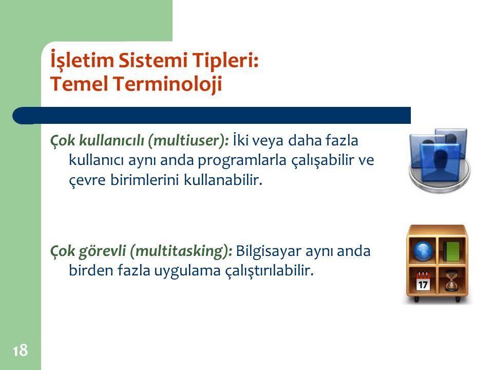 İşletim Sistemi Tipleri: Temel Terminoloji