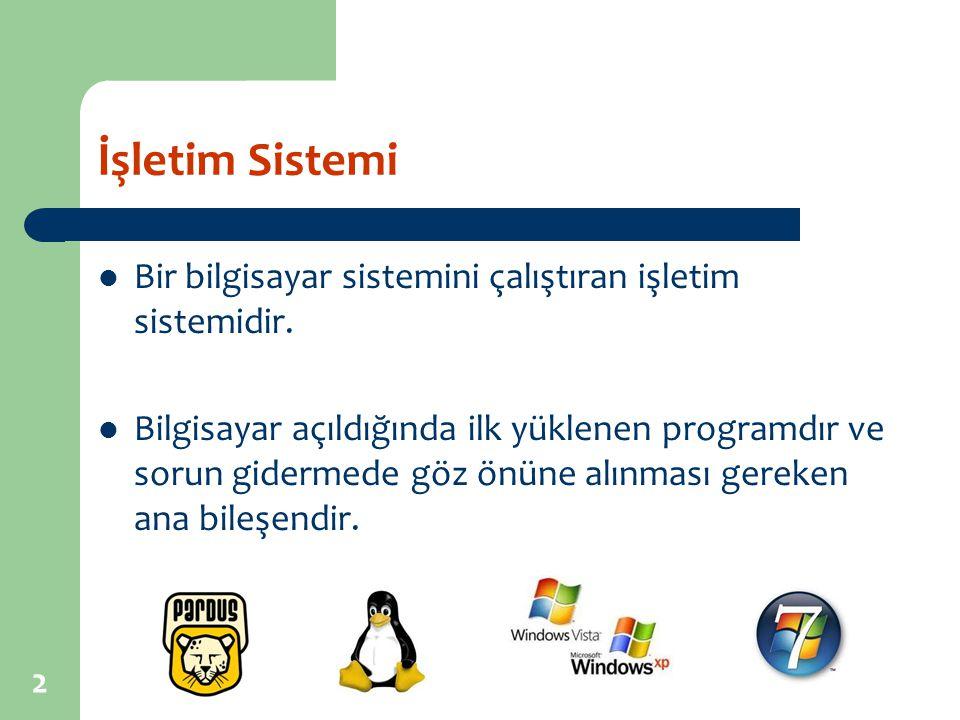 İşletim Sistemi Bir bilgisayar sistemini çalıştıran işletim sistemidir.