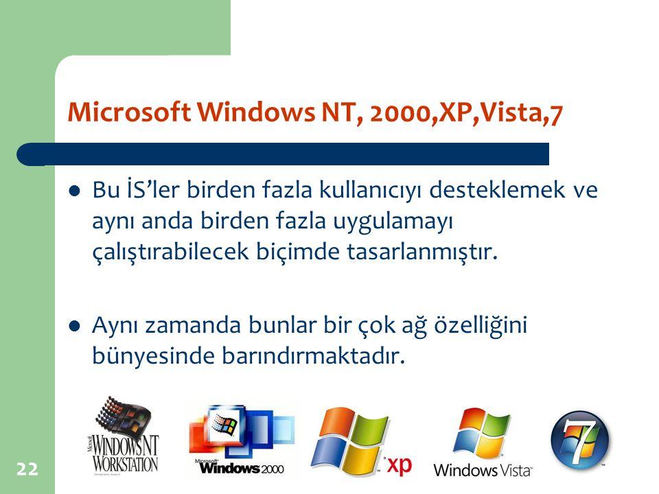 Microsoft Windows NT, 2000,XP,Vista,7