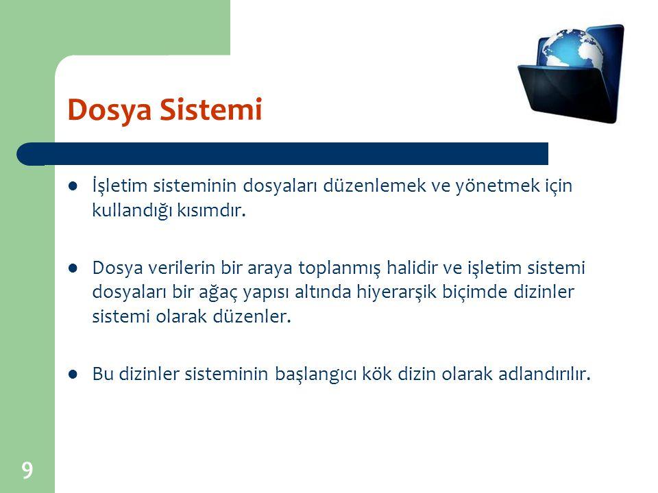 Dosya Sistemi İşletim sisteminin dosyaları düzenlemek ve yönetmek için kullandığı kısımdır.