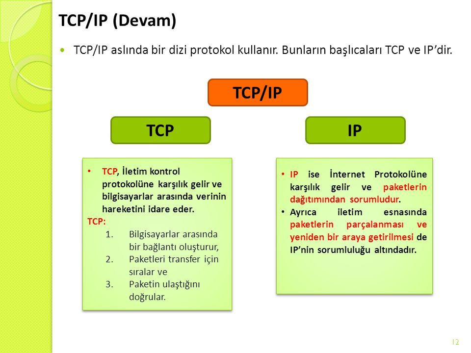 TCP/IP (Devam) TCP/IP TCP IP