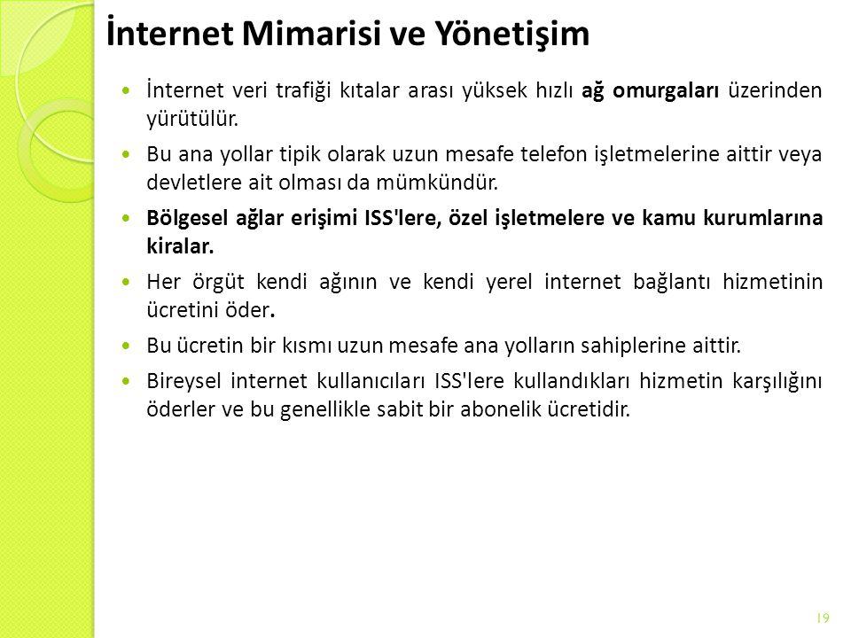 İnternet Mimarisi ve Yönetişim