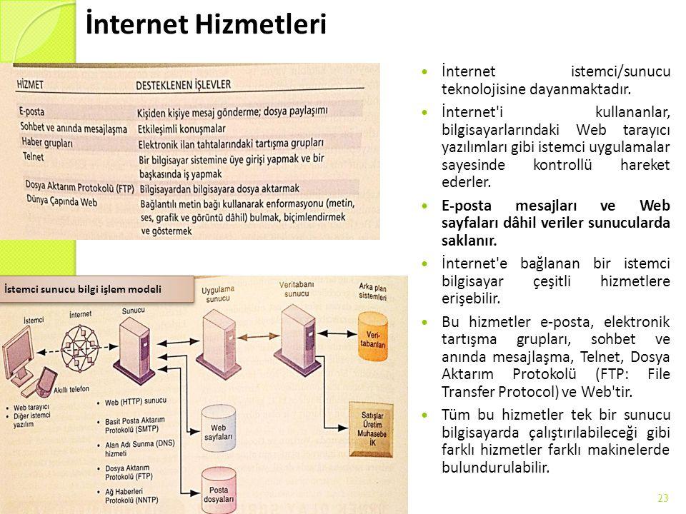 İnternet Hizmetleri İnternet istemci/sunucu teknolojisine dayanmaktadır.