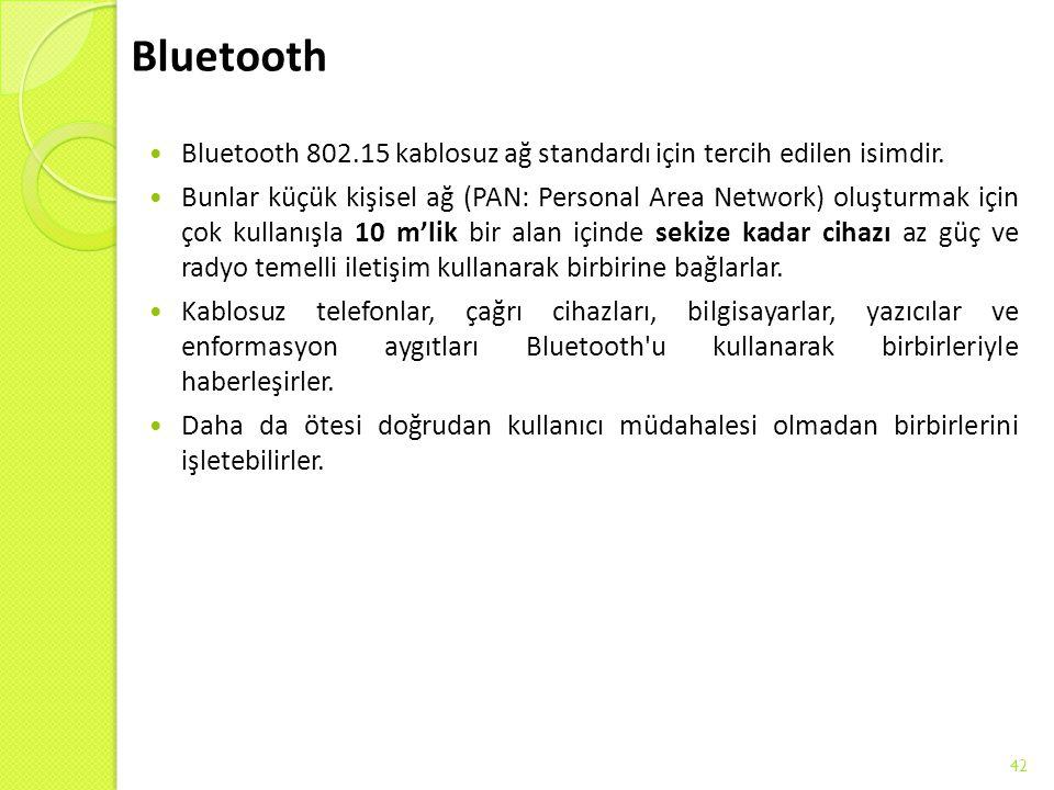 Bluetooth Bluetooth 802.15 kablosuz ağ standardı için tercih edilen isimdir.