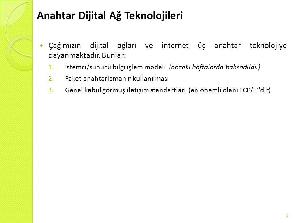 Anahtar Dijital Ağ Teknolojileri