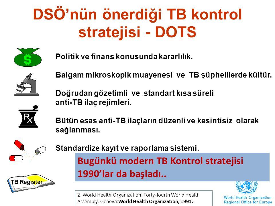 DSÖ'nün önerdiği TB kontrol stratejisi - DOTS