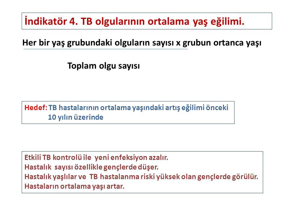 İndikatör 4. TB olgularının ortalama yaş eğilimi.
