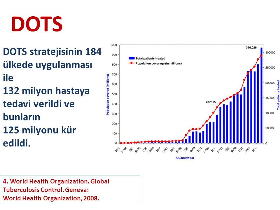 DOTS DOTS stratejisinin 184 ülkede uygulanması ile