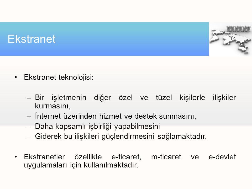 Ekstranet Ekstranet teknolojisi: