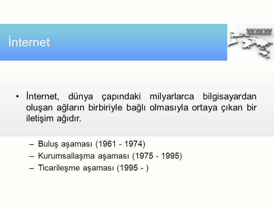 İnternet İnternet, dünya çapındaki milyarlarca bilgisayardan oluşan ağların birbiriyle bağlı olmasıyla ortaya çıkan bir iletişim ağıdır.
